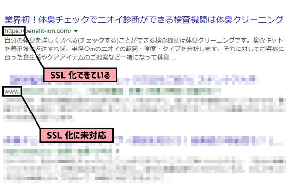 常時SSL化の事例画像